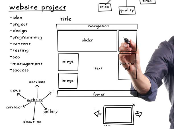 web site design indianapolis: